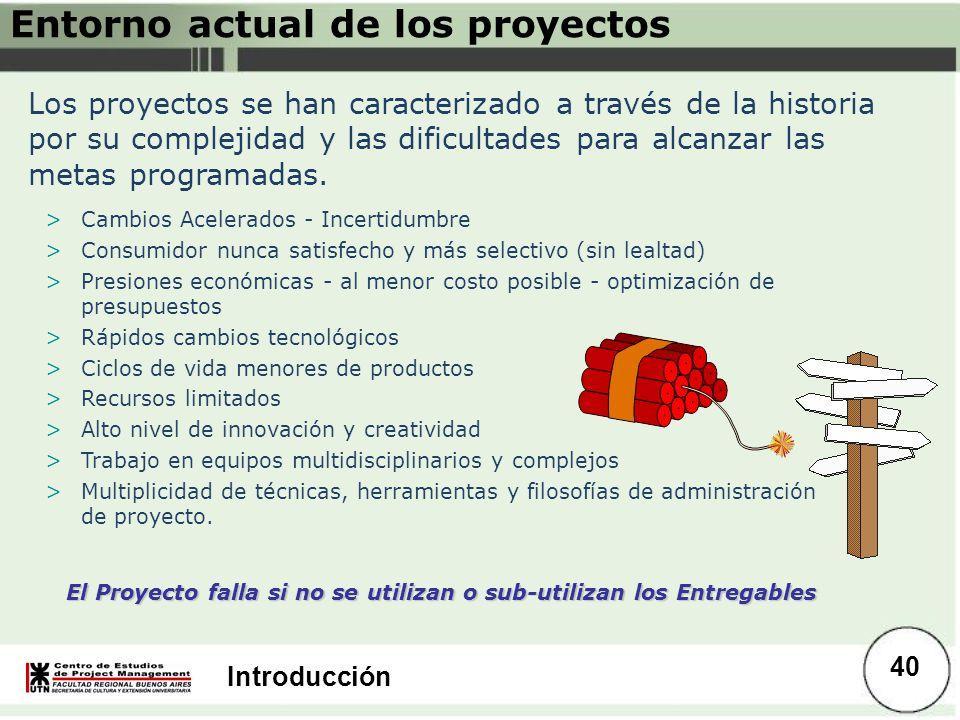 Entorno actual de los proyectos