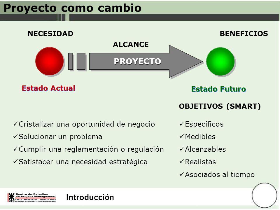 Proyecto como cambio PROYECTO NECESIDAD BENEFICIOS ALCANCE