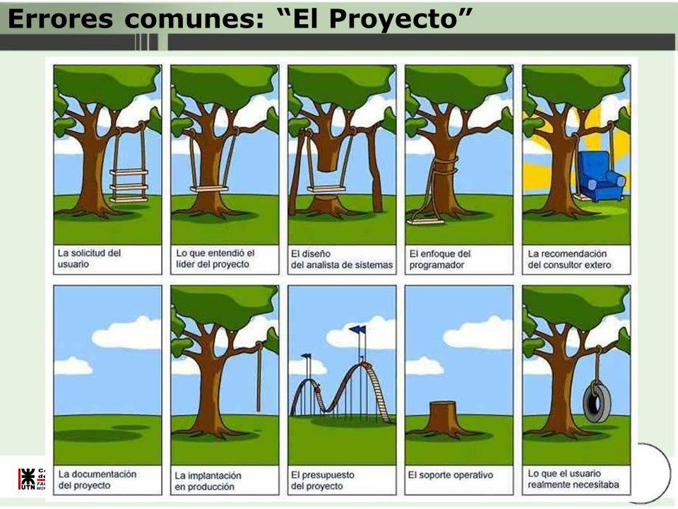 Errores comunes: El Proyecto