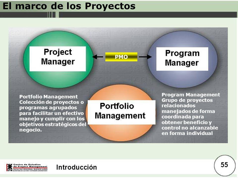 El marco de los Proyectos