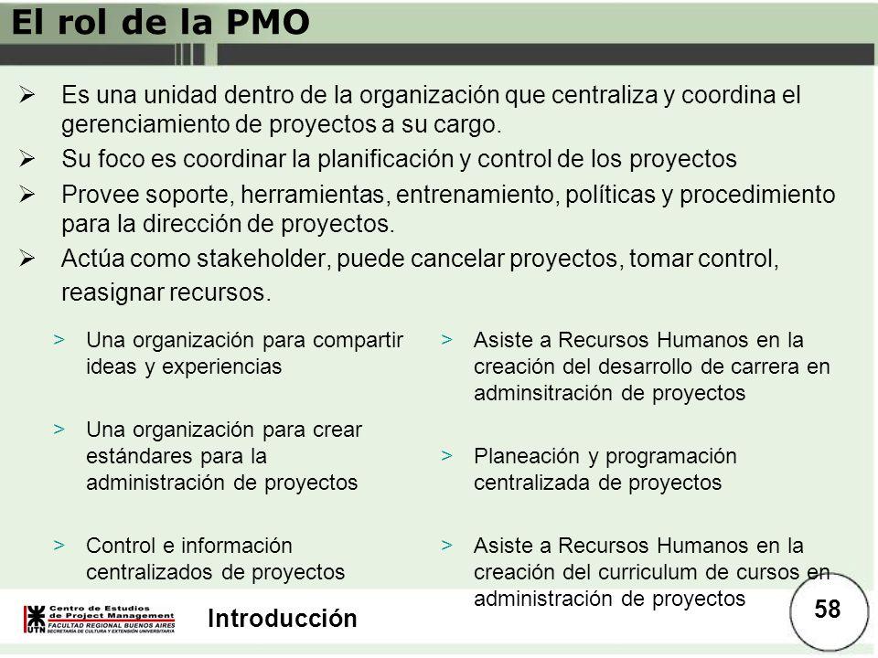 El rol de la PMO Es una unidad dentro de la organización que centraliza y coordina el gerenciamiento de proyectos a su cargo.