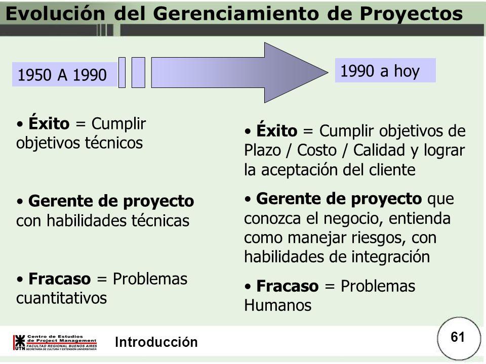 Evolución del Gerenciamiento de Proyectos
