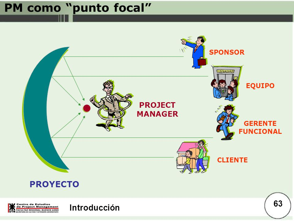 PM como punto focal PROYECTO 63 PROJECT MANAGER SPONSOR EQUIPO