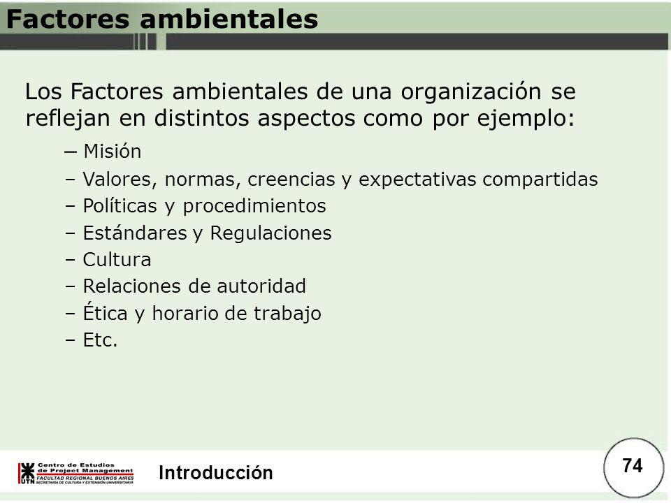 Factores ambientales Los Factores ambientales de una organización se reflejan en distintos aspectos como por ejemplo: