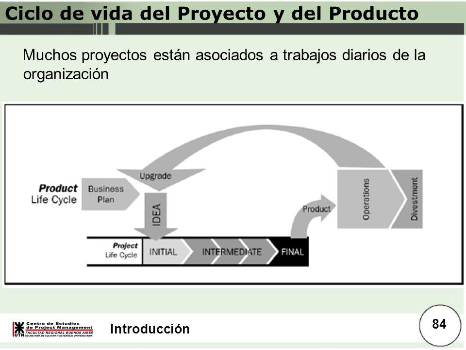 Ciclo de vida del Proyecto y del Producto