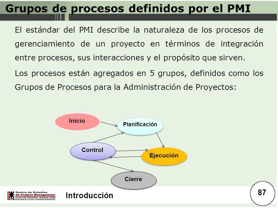 Grupos de procesos definidos por el PMI