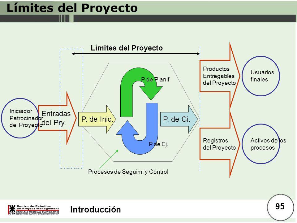 Límites del Proyecto Límites del Proyecto Entradas del Pry.
