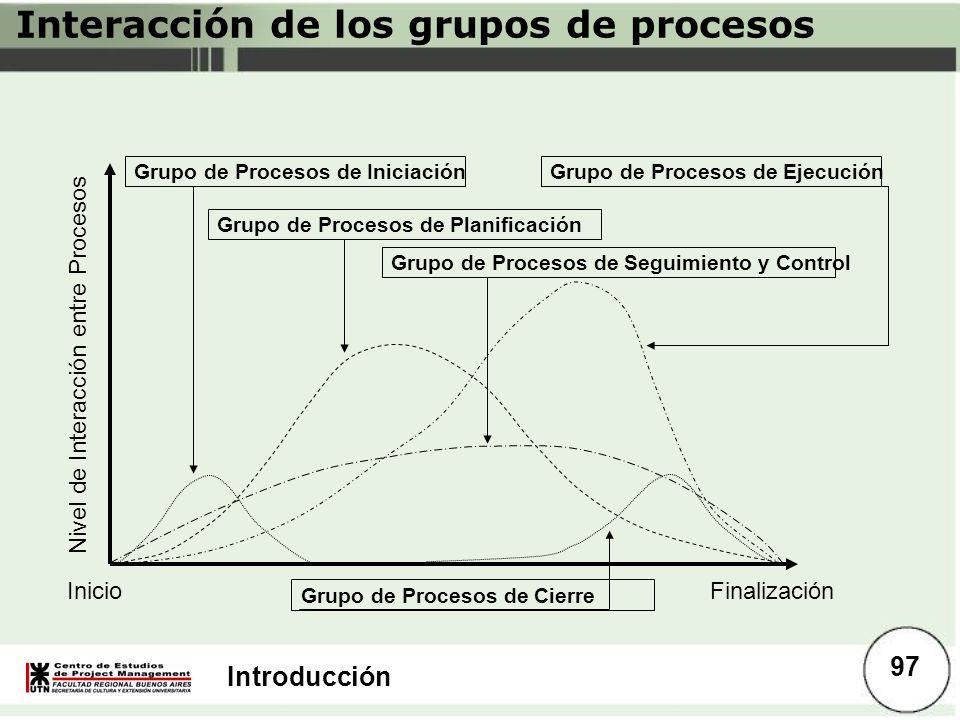 Interacción de los grupos de procesos