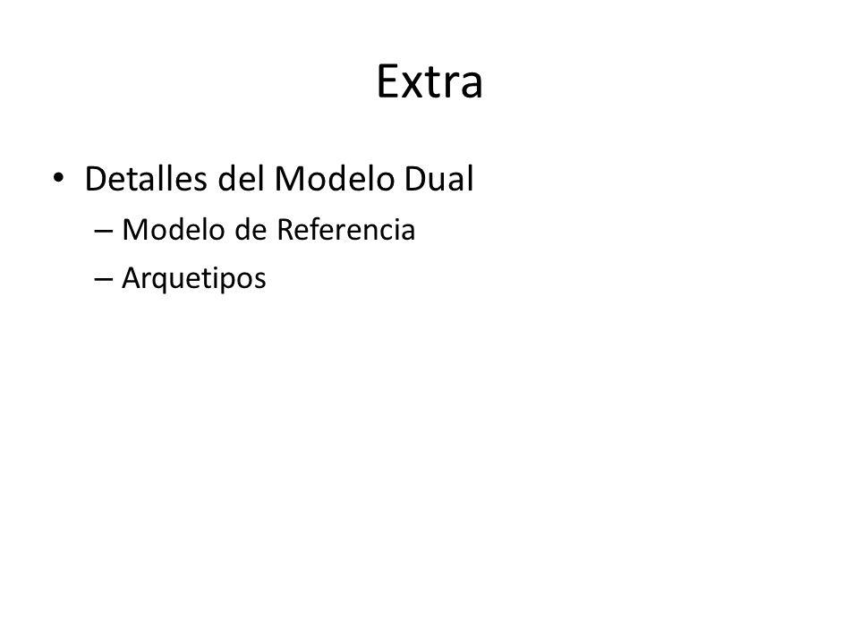 Extra Detalles del Modelo Dual Modelo de Referencia Arquetipos