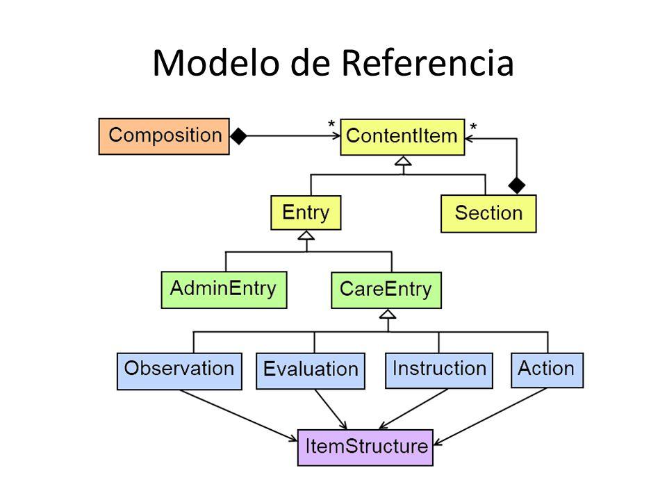 Modelo de Referencia Se da un vistazo del modelo de referencia (simplificado), como para bajar a tierra lo que se acaba de contar.