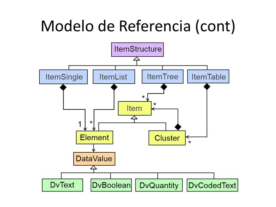 Modelo de Referencia (cont)