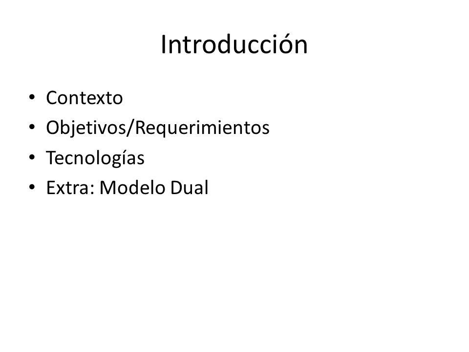 Introducción Contexto Objetivos/Requerimientos Tecnologías