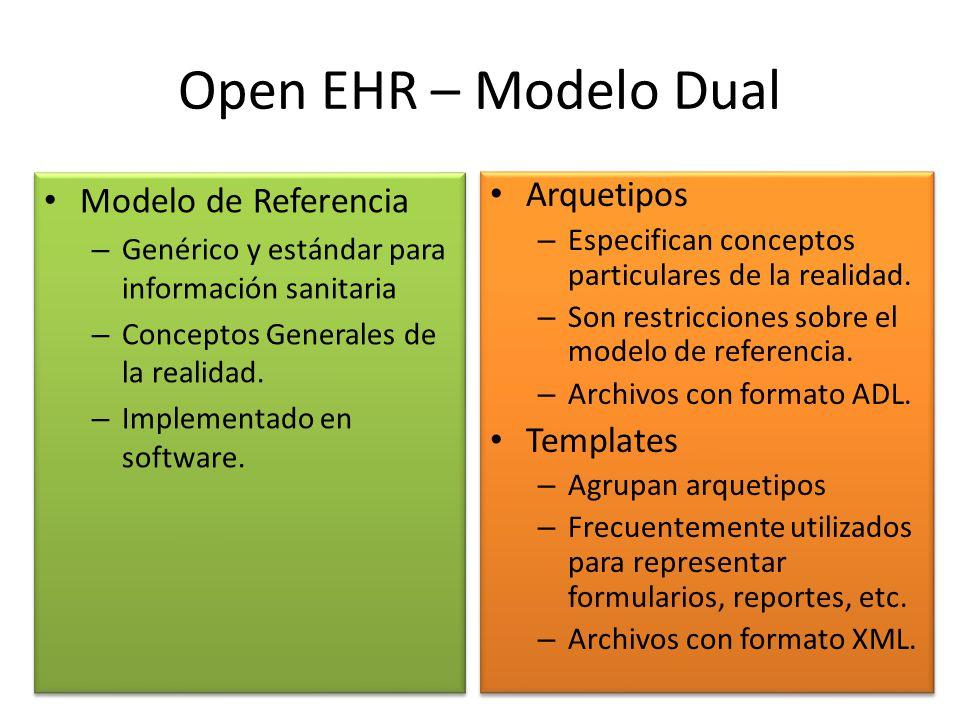 Open EHR – Modelo Dual Modelo de Referencia Arquetipos Templates