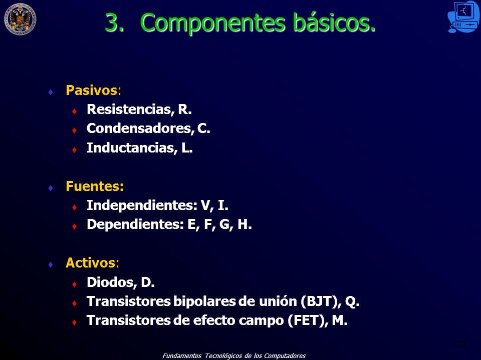 3. Componentes básicos. Pasivos: Resistencias, R. Condensadores, C.