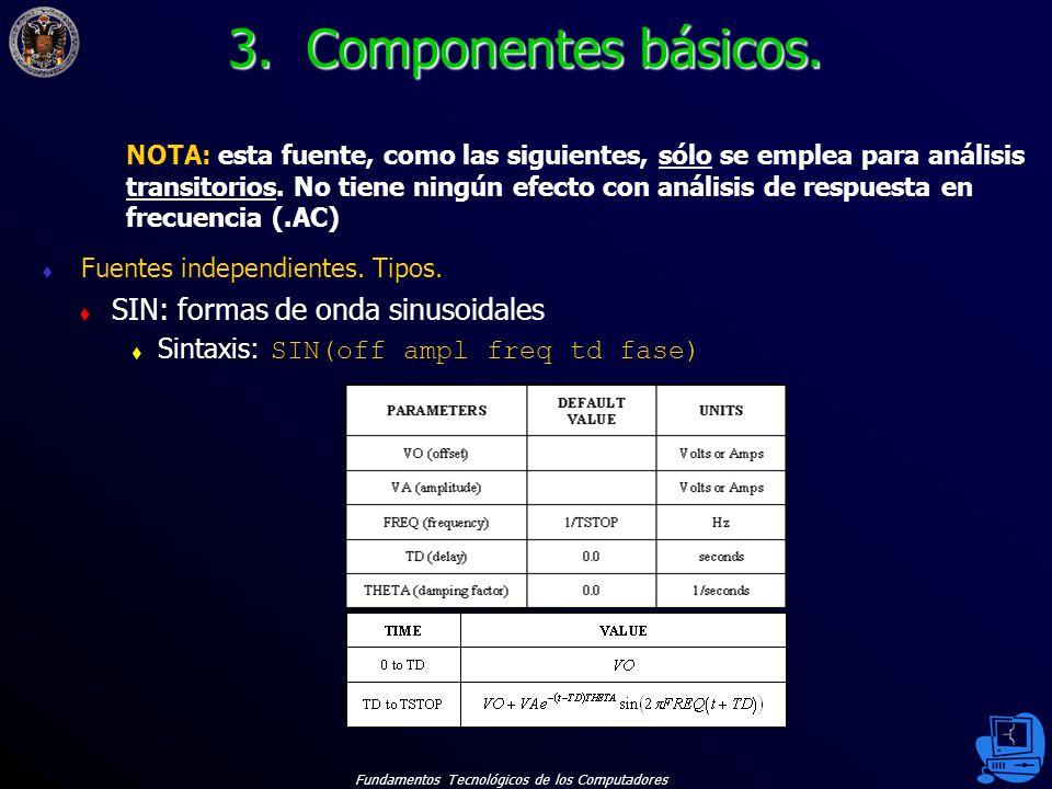 3. Componentes básicos. SIN: formas de onda sinusoidales