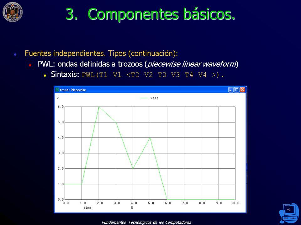 3. Componentes básicos. Fuentes independientes. Tipos (continuación):