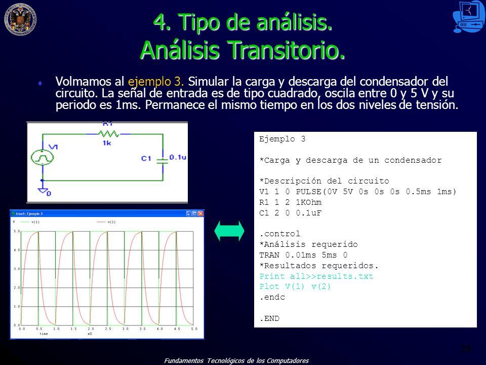 4. Tipo de análisis. Análisis Transitorio.