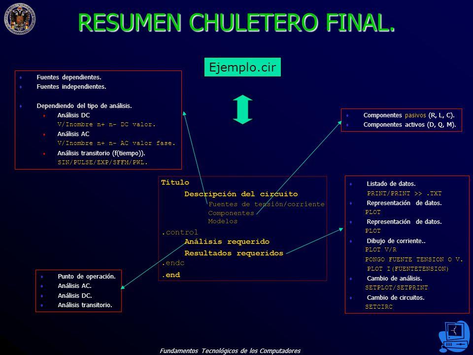 RESUMEN CHULETERO FINAL.