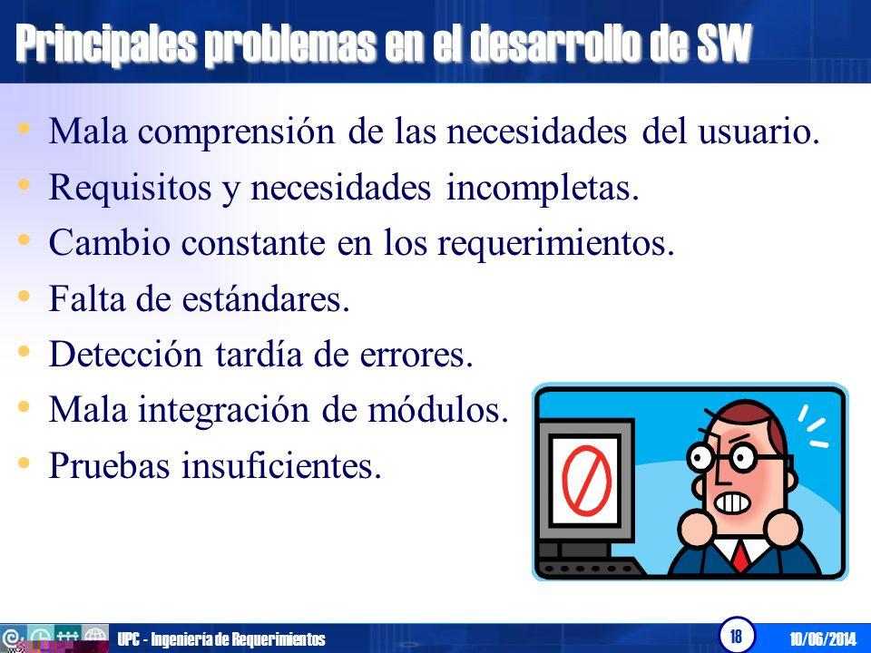 Principales problemas en el desarrollo de SW