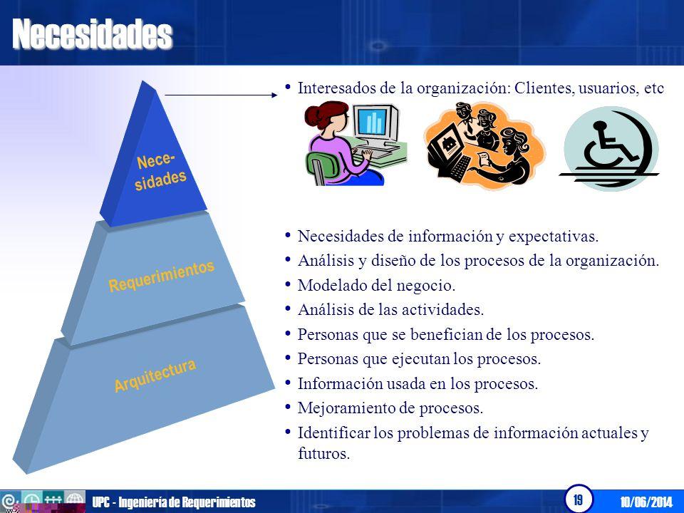 Necesidades Interesados de la organización: Clientes, usuarios, etc