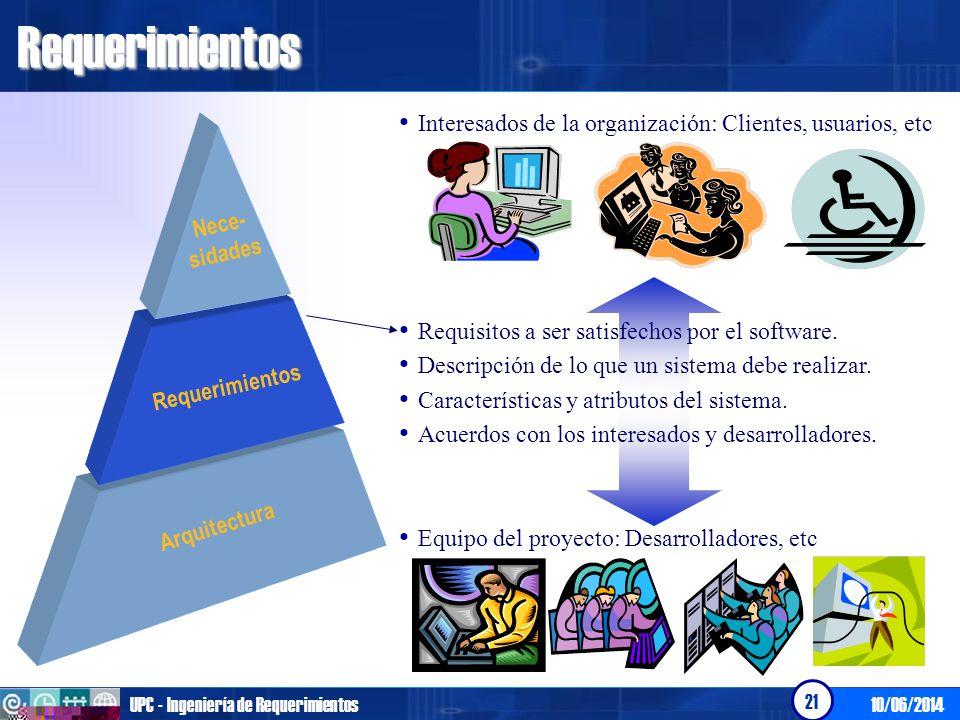 Requerimientos Interesados de la organización: Clientes, usuarios, etc