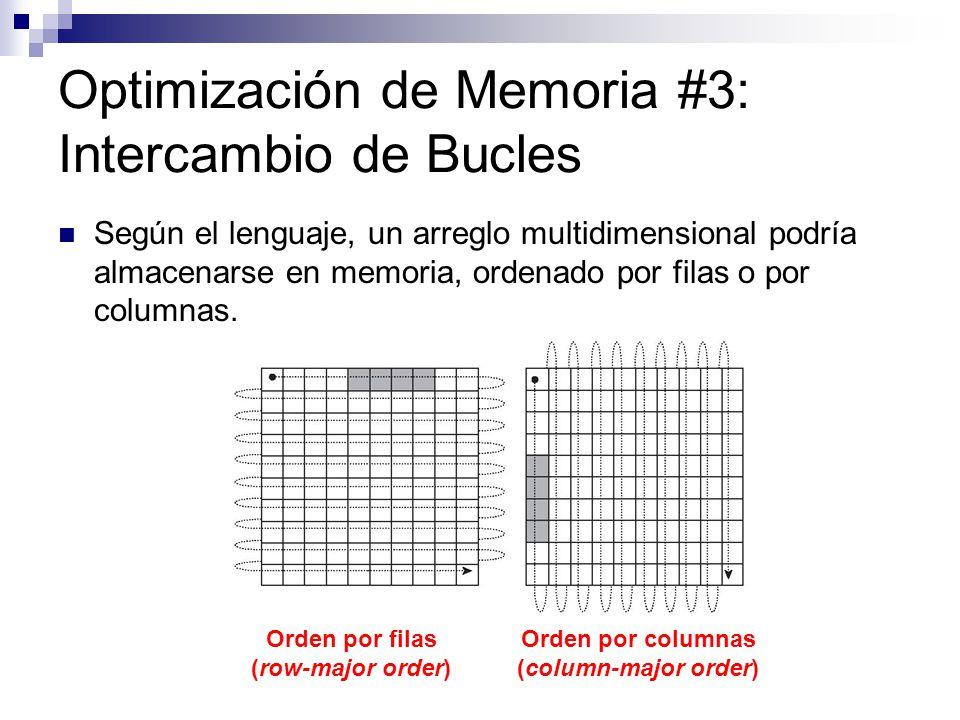 Optimización de Memoria #3: Intercambio de Bucles