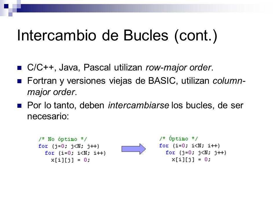 Intercambio de Bucles (cont.)