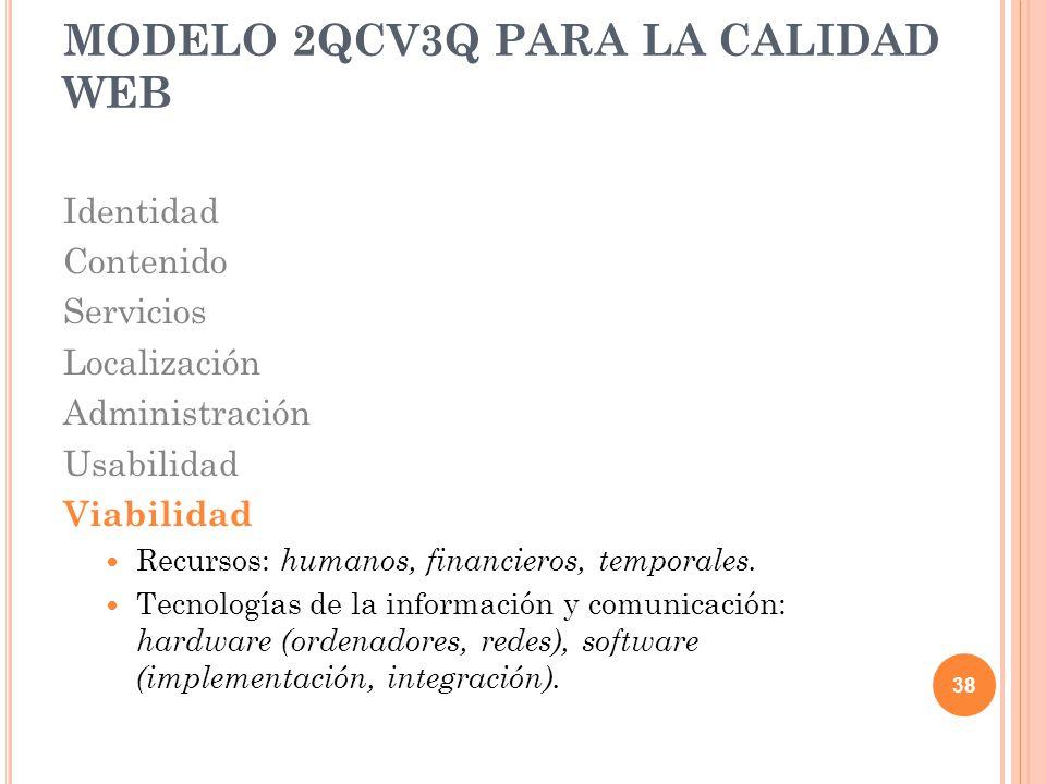 MODELO 2QCV3Q PARA LA CALIDAD WEB