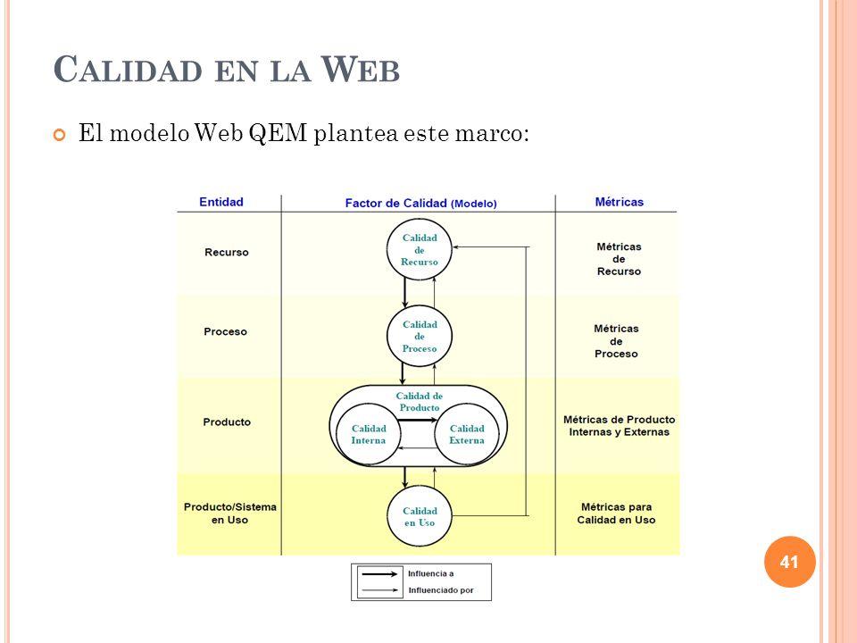 Calidad en la Web El modelo Web QEM plantea este marco: