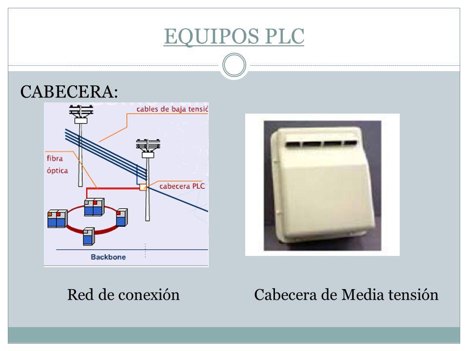 EQUIPOS PLC CABECERA: Red de conexión Cabecera de Media tensión