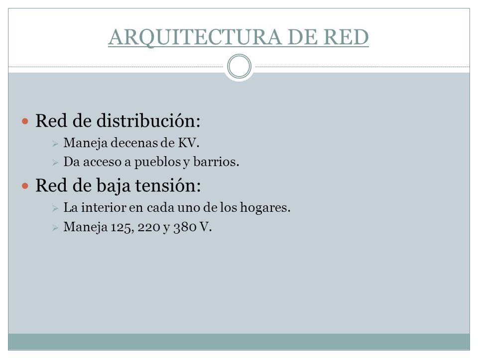 ARQUITECTURA DE RED Red de distribución: Red de baja tensión:
