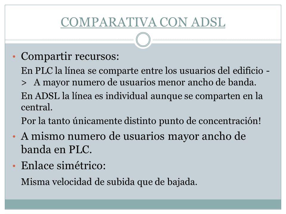 COMPARATIVA CON ADSL Compartir recursos: