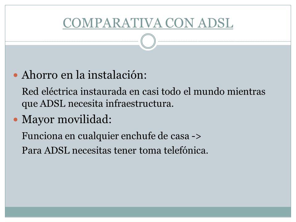 COMPARATIVA CON ADSL Ahorro en la instalación: Mayor movilidad: