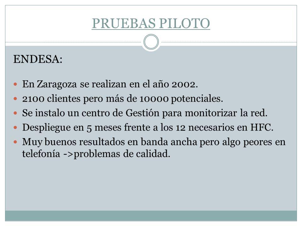 Plc proyectos piloto desarrollados en espa a ppt descargar for Oficinas de endesa en zaragoza