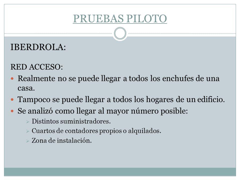 PRUEBAS PILOTO IBERDROLA: RED ACCESO:
