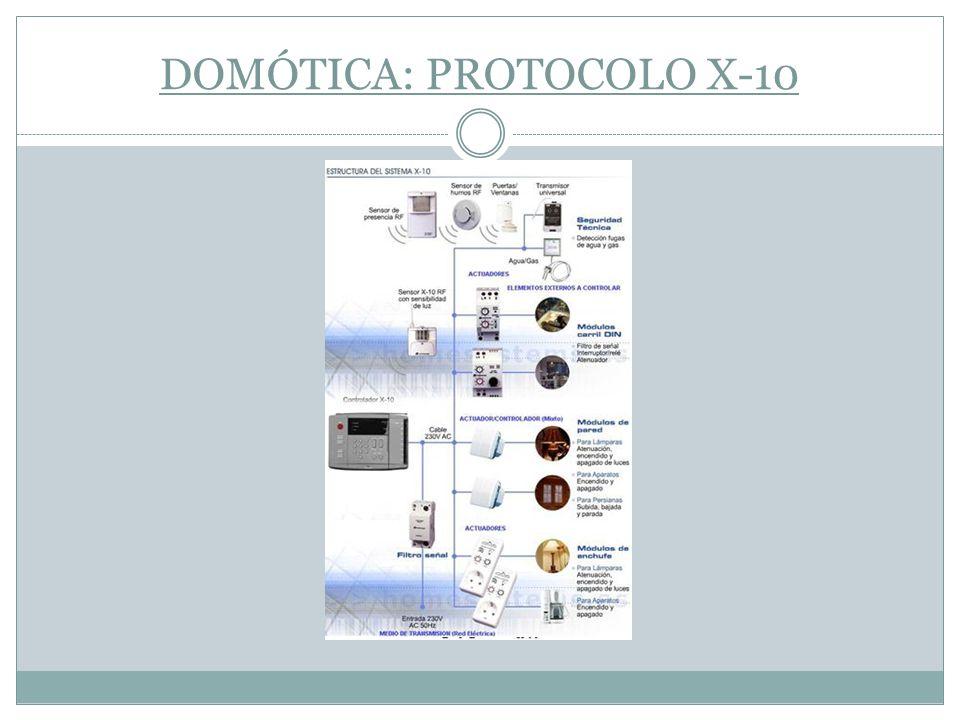 DOMÓTICA: PROTOCOLO X-10