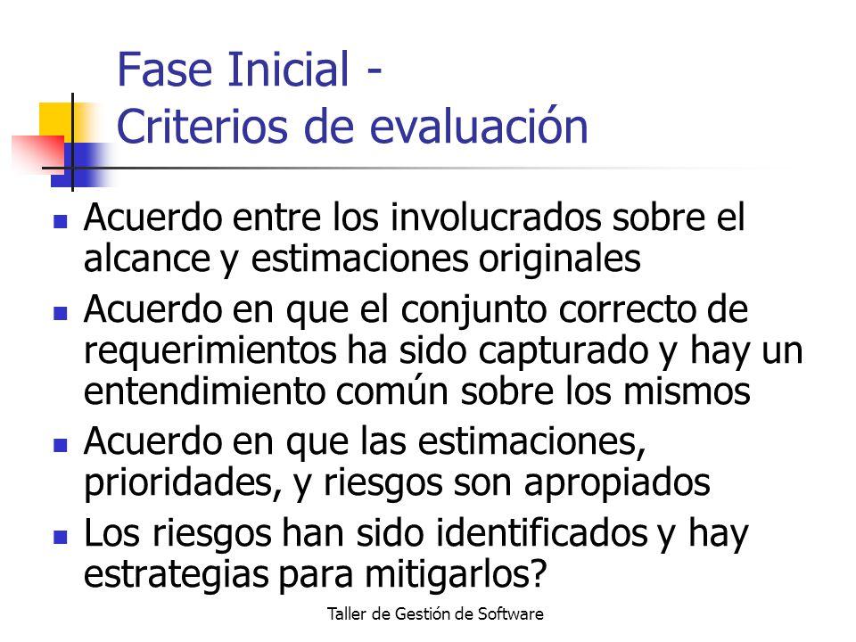 Fase Inicial - Criterios de evaluación