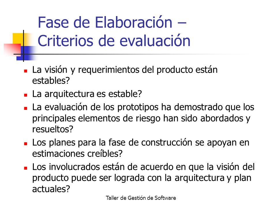 Fase de Elaboración – Criterios de evaluación