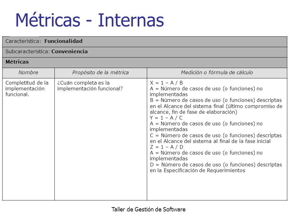 Métricas - Internas Taller de Gestión de Software