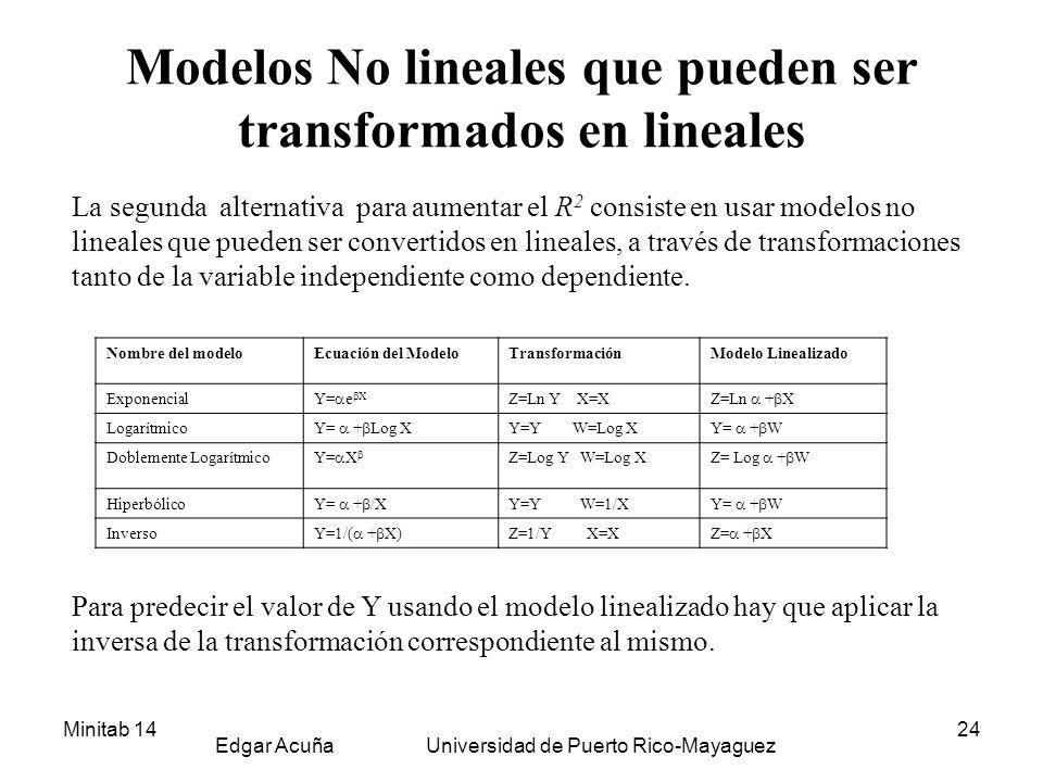 Modelos No lineales que pueden ser transformados en lineales