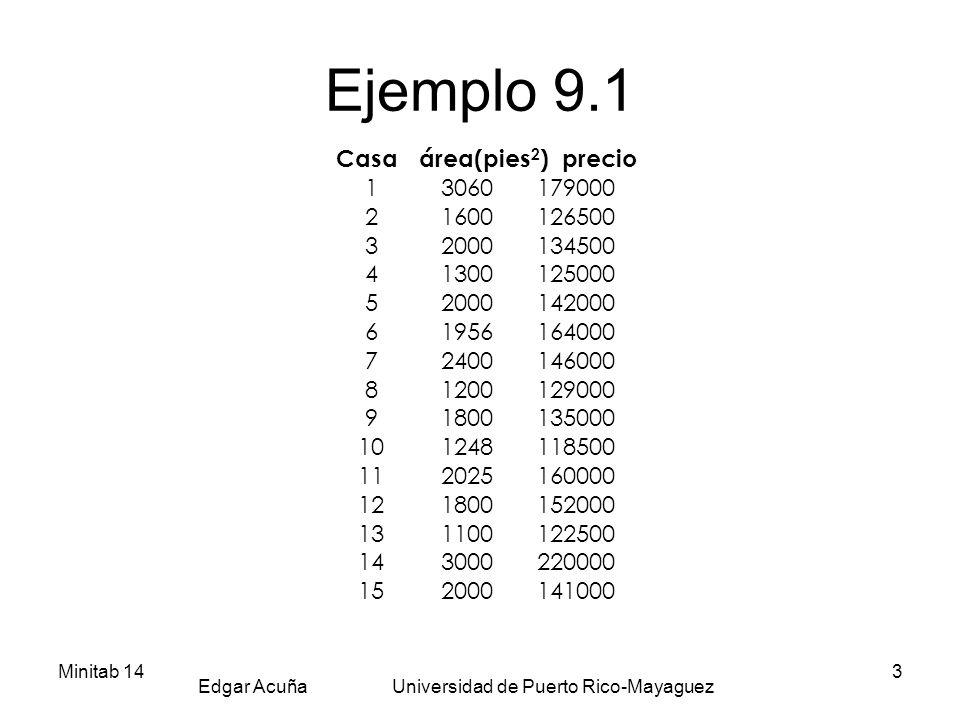 Ejemplo 9.1 Casa área(pies2) precio 1 3060 179000 2 1600 126500