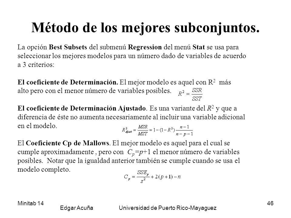 Método de los mejores subconjuntos.