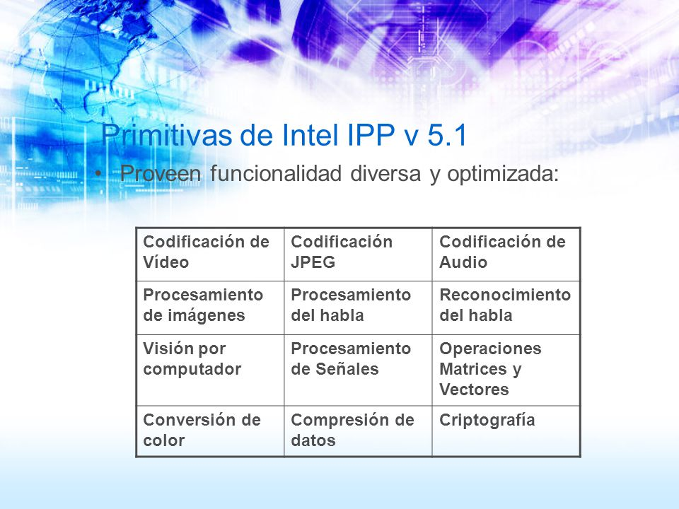 Primitivas de Intel IPP v 5.1