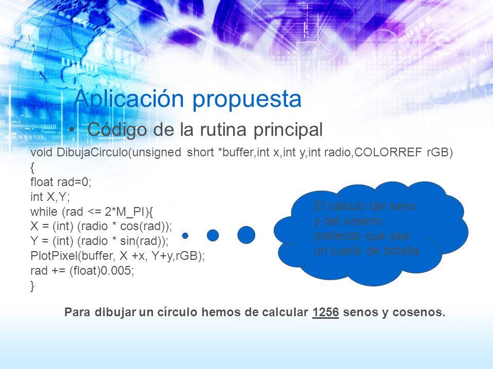Aplicación propuesta Código de la rutina principal
