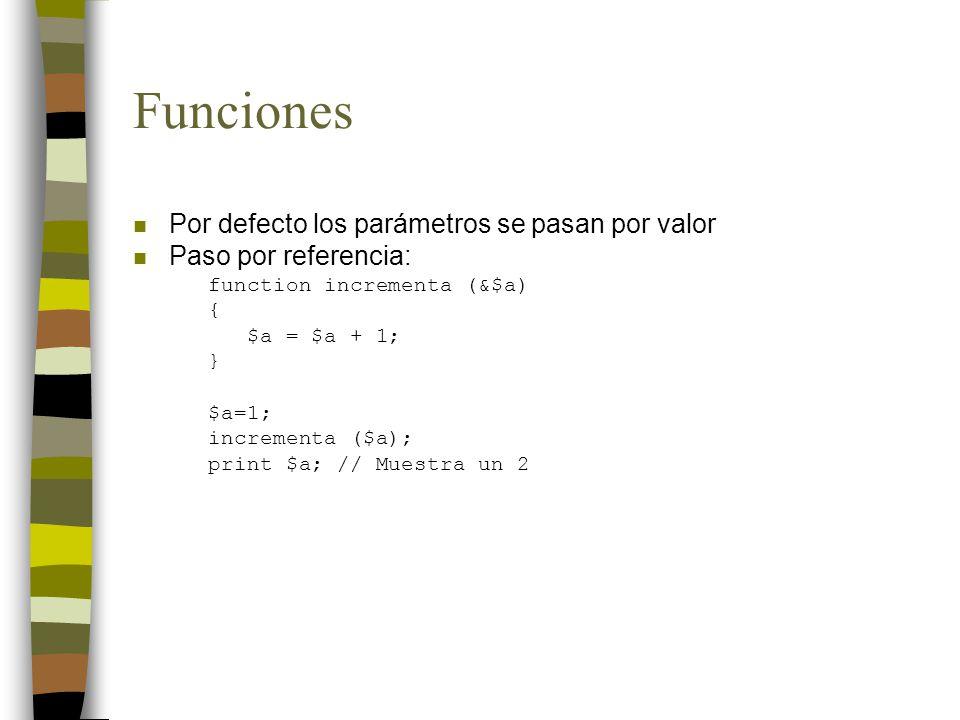 Funciones Por defecto los parámetros se pasan por valor
