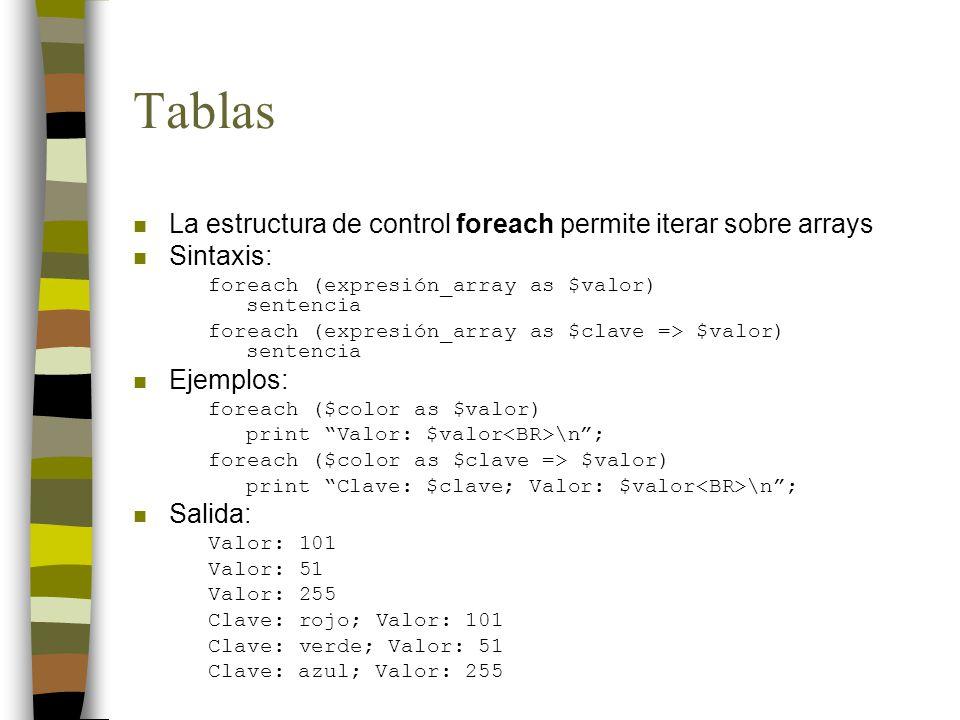 Tablas La estructura de control foreach permite iterar sobre arrays