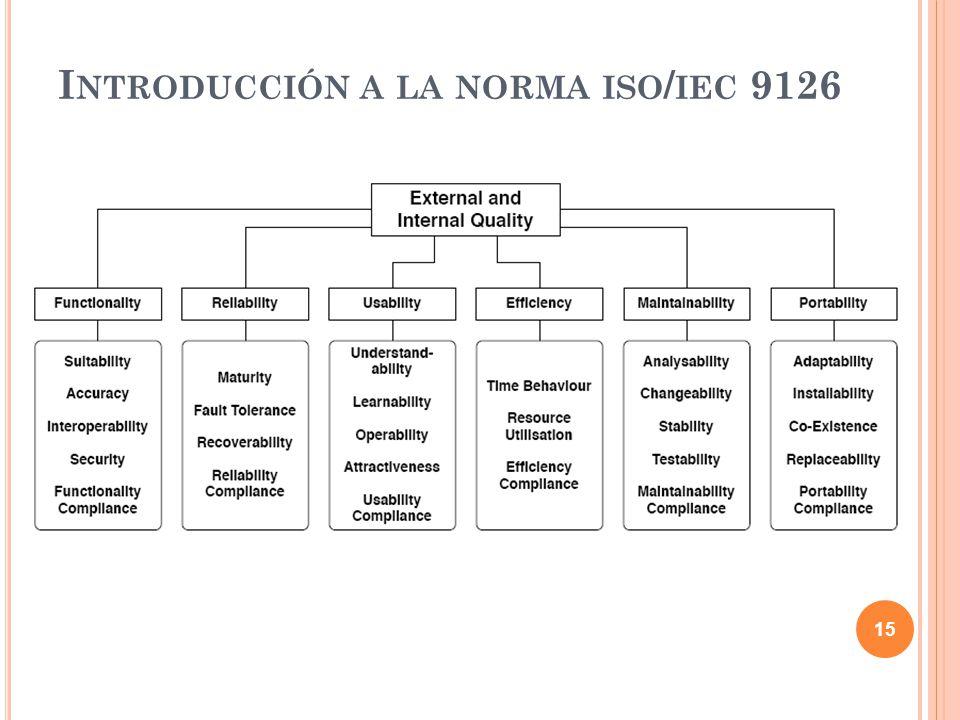 Introducción a la norma iso/iec 9126