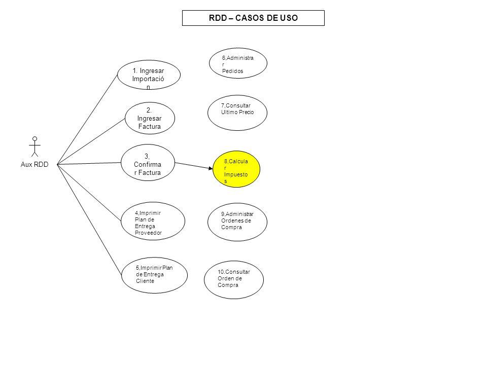 RDD – CASOS DE USO 1. Ingresar Importación 2. Ingresar Factura