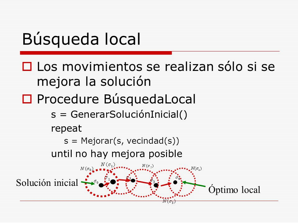 Búsqueda local Los movimientos se realizan sólo si se mejora la solución. Procedure BúsquedaLocal.
