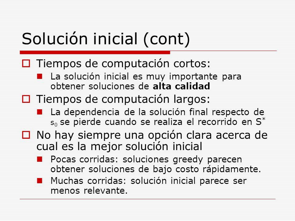 Solución inicial (cont)